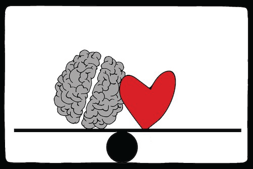 left vs right side of the brain
